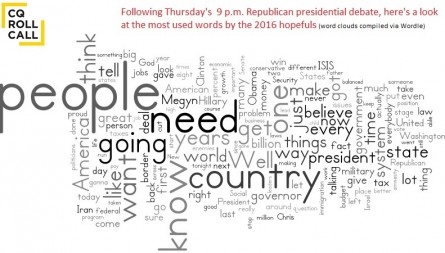 GOPdebate Wordle
