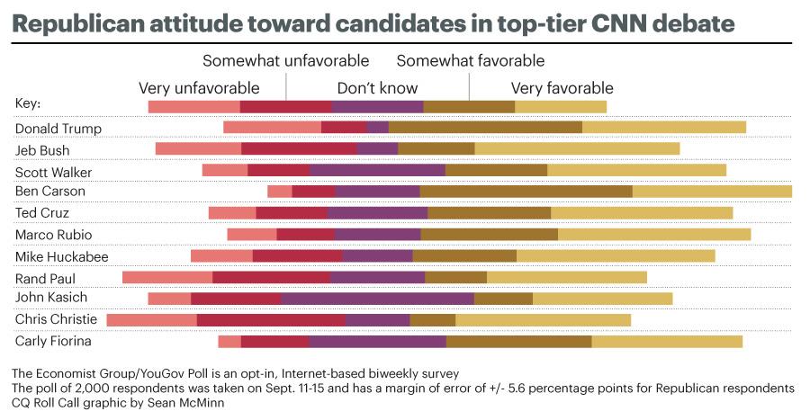 debate-chart