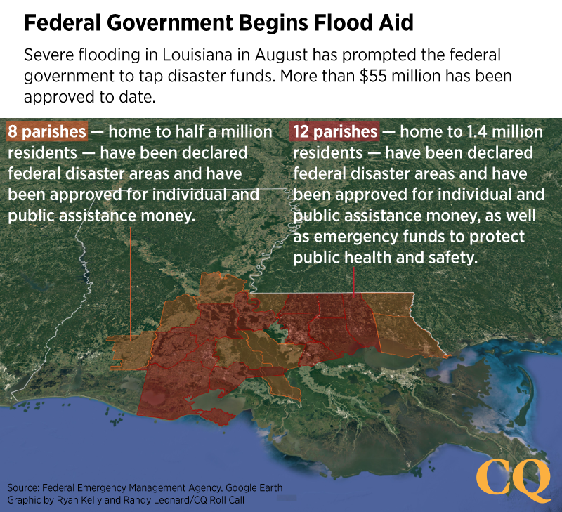 Had Enough Of Federal Underfunding Of >> Louisiana Flood Relief May Not Require Extra Federal Spending
