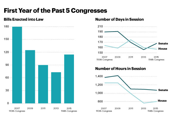 Congress-FirstYear(Web).jpg