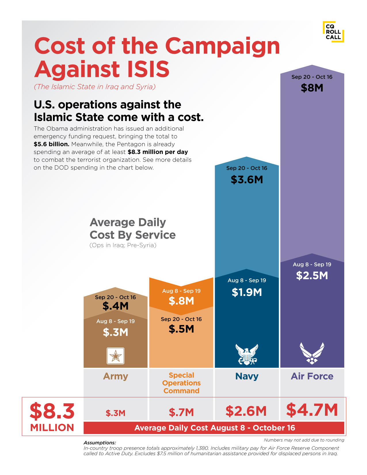 20141111a_infographic_Cost_of_ISIS