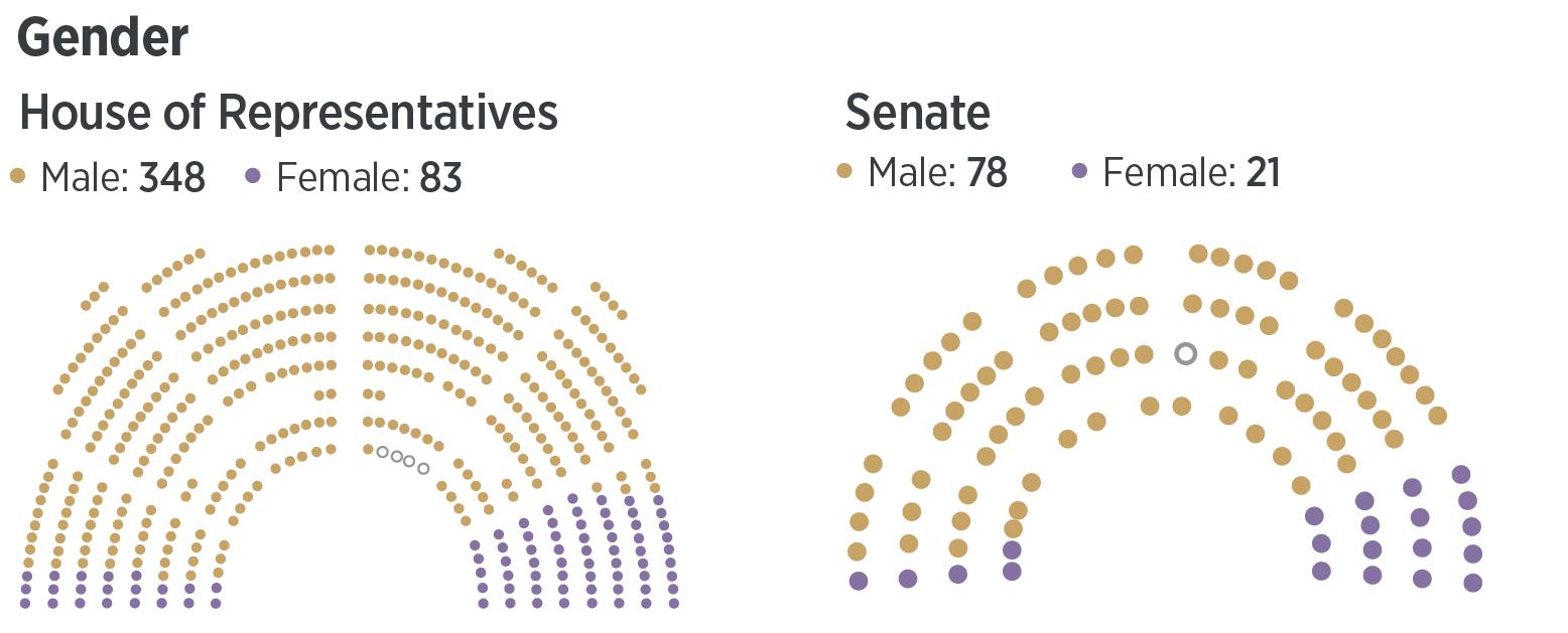demographics-rcweb-02